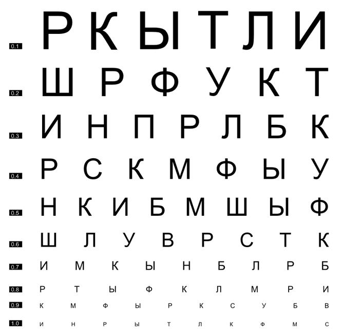 Таблица проверка зрения on-line